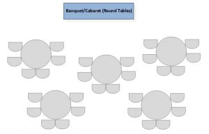 BanquetCabaretRoundTablesforTrainingMeetingandCorporateEvents